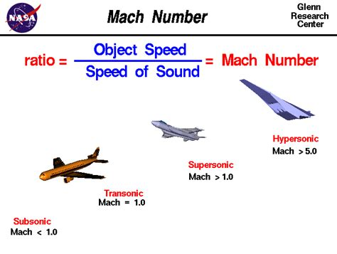 What Is The Speed Of Light In Mph by Mach Number