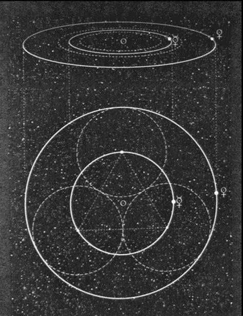 Pin by Zaldy Serrano on Mythos: VOX Veritas | Geometry