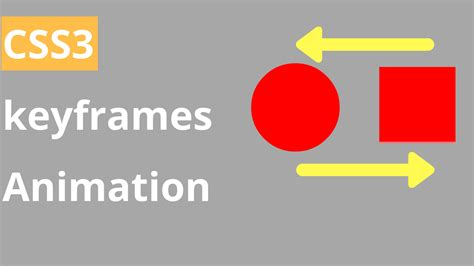 css keyframes tutorial css3 cubic bezier animation c java php programming