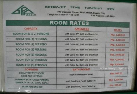 Resort Room Rates by Room Rates Picture Of Benguet Pine Tourist Inn Baguio