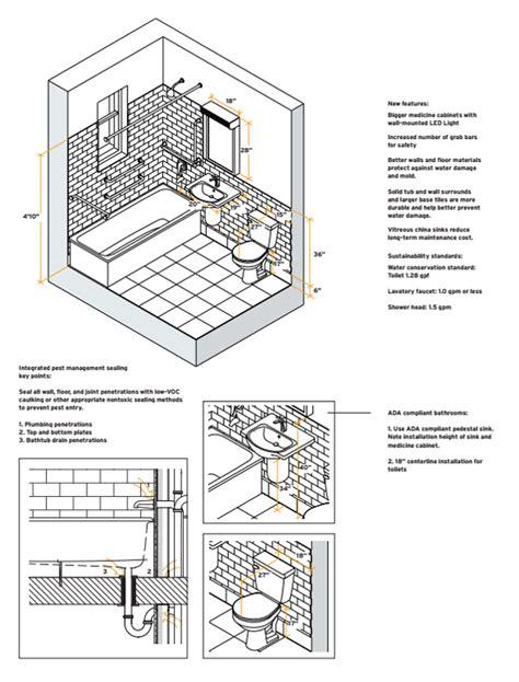 design guidelines for residential buildings nycha releases new set of design guidelines for rehabs