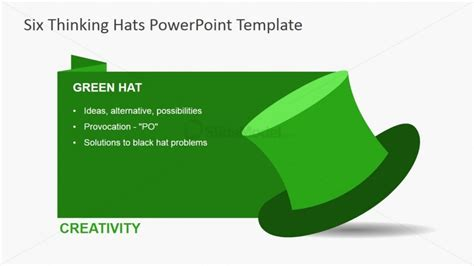 green thinking hat for powerpoint slidemodel