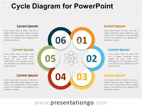 free powerpoint cycle diagrams cycle diagram for powerpoint presentationgo