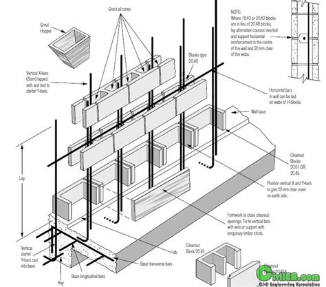 how does section 8 work in california nice design concrete block retaining wall marvelous 1000