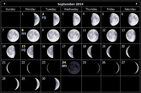 stardate moon phases search results for moon phase calendar september 2014