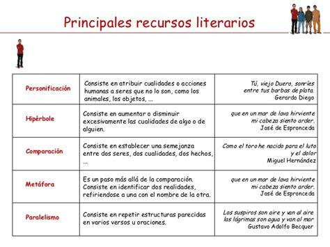 imagenes recursos literarios los recursos literarios