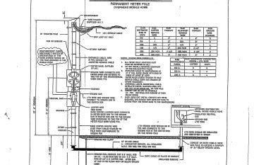 Fleetwood Rv Plumbing Schematics Licensed Hvac And Plumbing