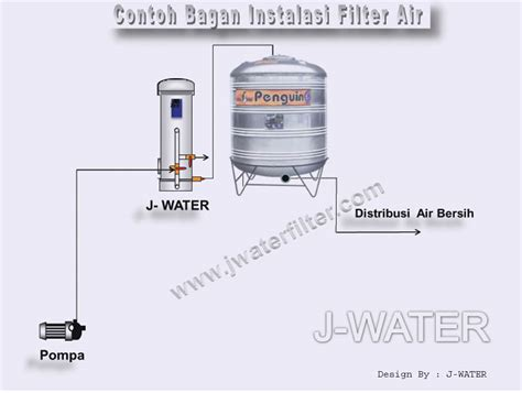 membuat filter air rumahan cara pasang filter air rumahan filter air surabaya alat