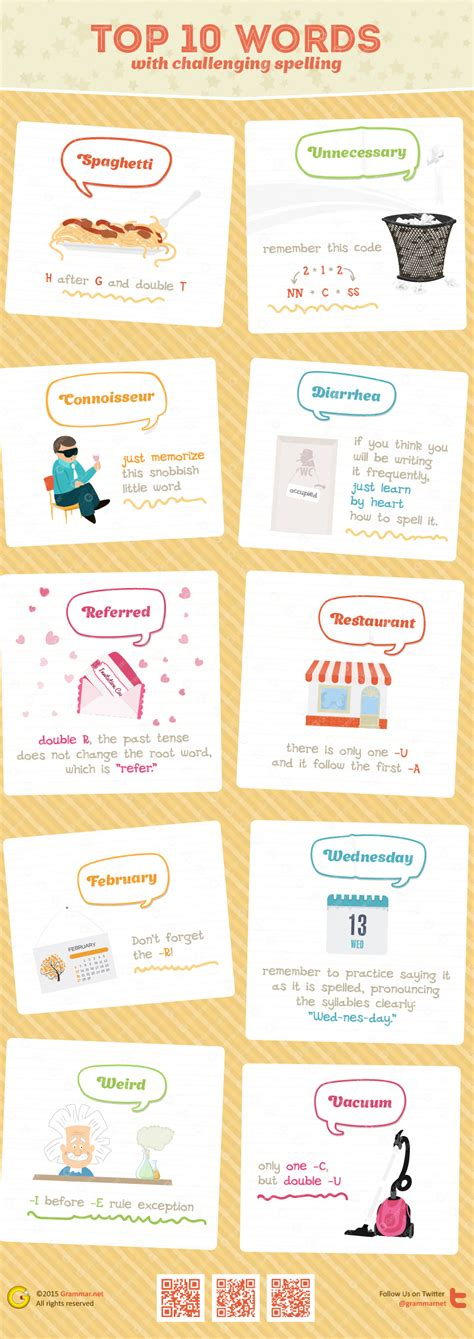 top 10 words with challenging spelling infographic