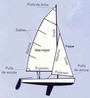 barco de bela dibujo el aparejo 3 velas singladuras por la historia naval