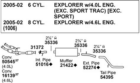 2003 ford explorer exhaust diagram 03 ford explorer freeautomechanic