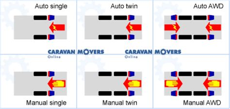 100 wiring diagram for truma motor mover reich