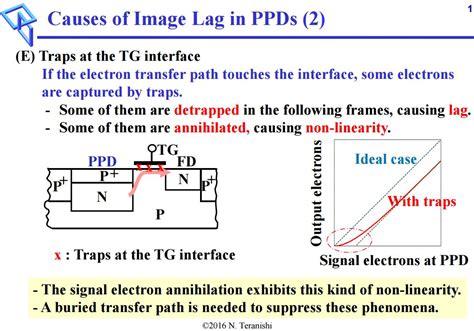 pinned photodiode image sensors world pinned photodiode presentation
