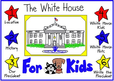the white house for kids file white house for kids gif wikimedia commons