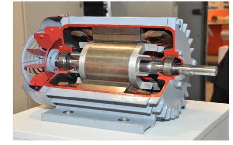 simulation   phase induction motor  matlab