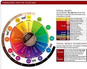 color wheel for hair paul mitchell the color xg color chart color charts