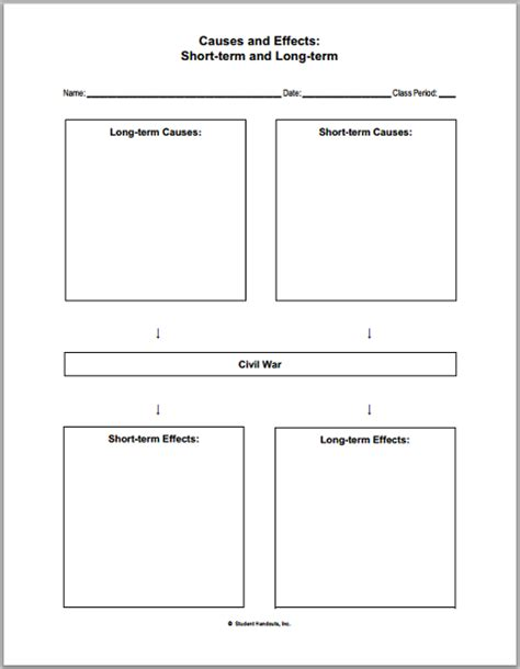 Civil War Worksheet by U S Civil War Causes And Effects Diy Blank Chart