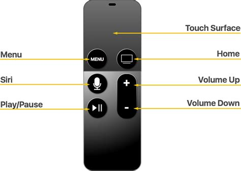 xamarin transparent layout siri remote and bluetooth controllers xamarin