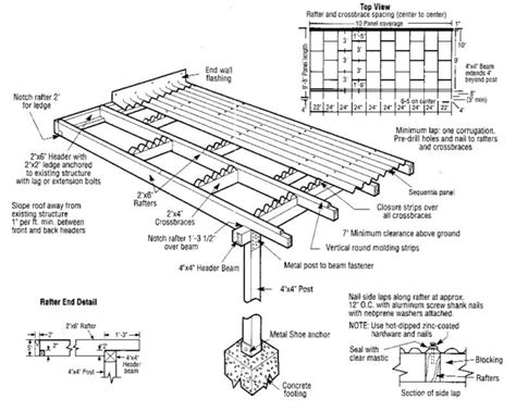 Sketches A Corrugated Bulkhead by Installing Translucent Corrugated Roof Panels For A Patio