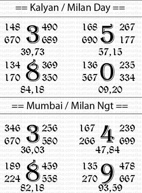 Alibaba Kalyan Chart | ᴥ satta matka kalyan matka satta king dpboss matka