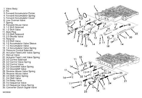 4l60e transmission valve diagram 4t60e valve diagram wiring diagrams wiring diagram