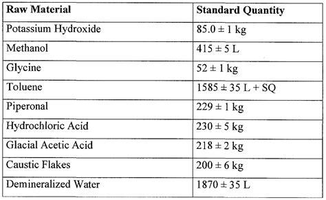 section 47 assault sentencing guidelines medicinal chemistry 171 new drug approvals 171 page 19