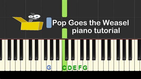 pop goes the weasel 0747220247 easy piano tutorial pop goes the weasel with free sheet music synthesia youtube
