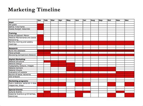 template marketing plan timeline template excel social media