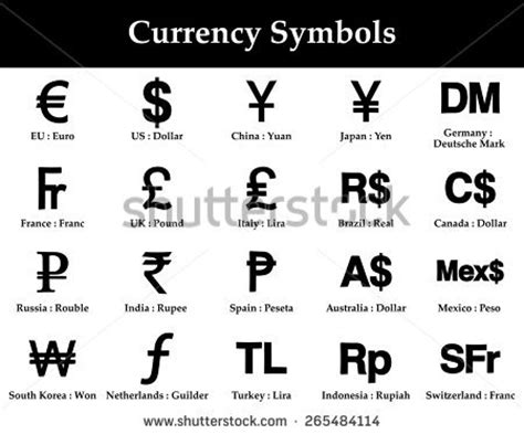 currency converter with symbols foreign currency symbols forex trading