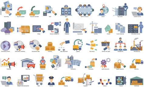 materi pattern of organization design elements workflow departments find more in