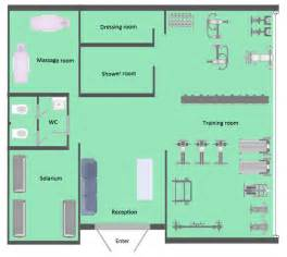 Fitness Floor Plan Gym And Spa Area Plans Solution Conceptdraw Com