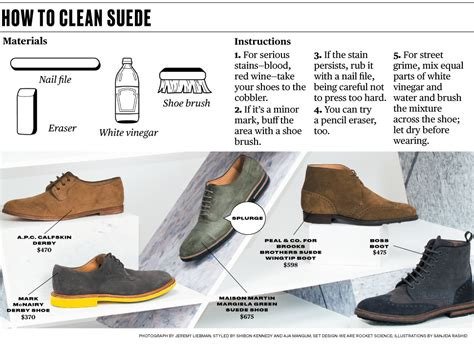 What To Clean Suede With fall fashion 2013 suede shoes clean suede shoes clean suede and cleaning