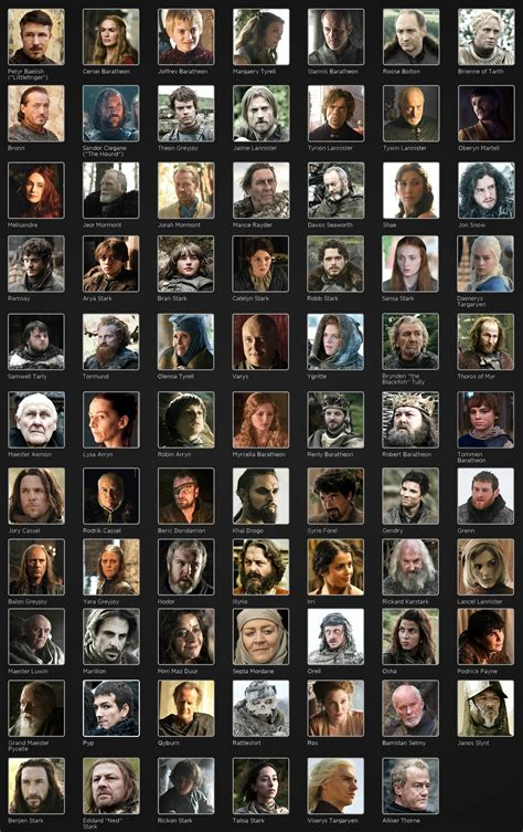 game of thrones actress name game of thrones character names game of thrones main