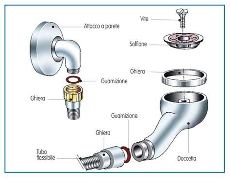 doccia componenti manutenzione saliscendi doccia interventi passo passo