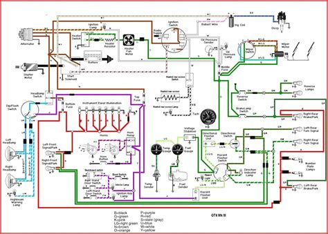 house wiring diagram in philippines new wiring diagram 2018