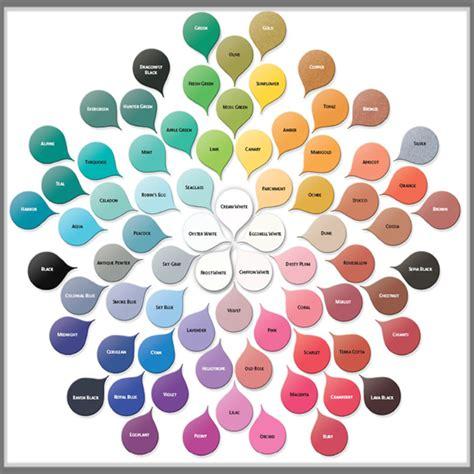 tentang warna dalam design gatotaryodesign kenali jenis jenis warna untuk interior