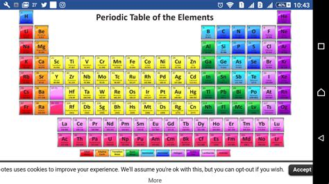 Updated Periodic Table by Updated Periodic Table 2017 Periodic Tables