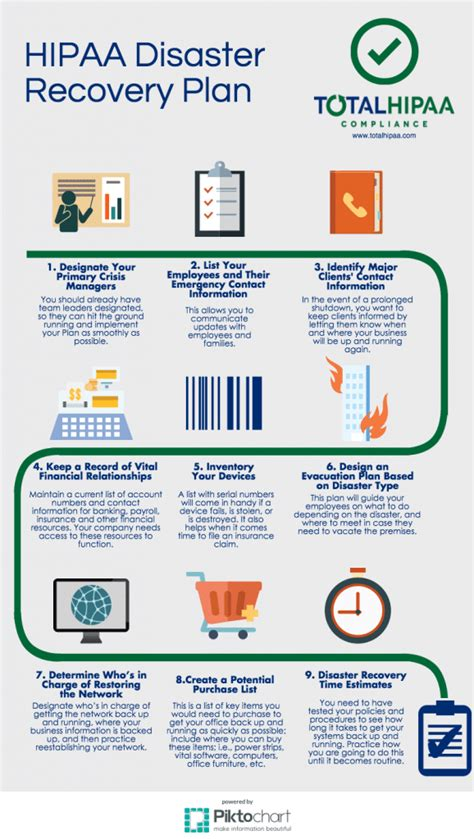 Infographic 9 Important Items Disaster Recovery Plans Should Include Hipaa Disaster Recovery Plan Template