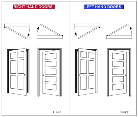 How To Tell Right Or Left Door by Iopen Home Door Opener Available For Fast Shipping Canada