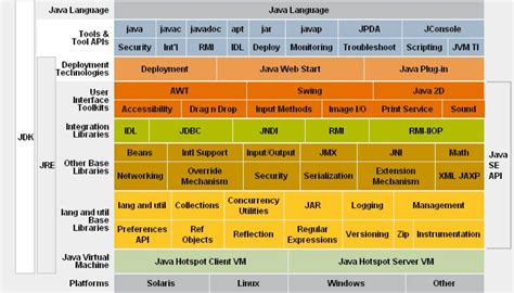pattern library in java software libraries design and reuse