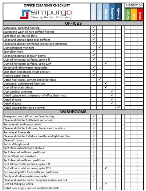 free office cleaning checklist templates office cleaning checklist and inspection template