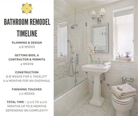 bathroom renovation timeline interiors by the sewing room 187 home renovation timelines