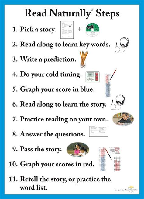 Step By Step Readings In For Iain Students Azhar Arsyad these are the basic steps each child completes as they go through each story teaching ideas