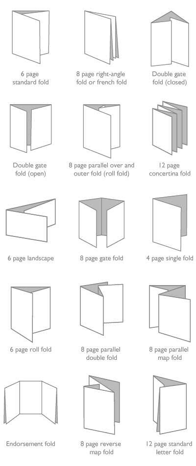 Kinds Of Paper Folding - standard folding types printers in medway tt litho