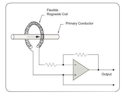 integrator circuit for rogowski coil how rogowski coils work aim dynamics
