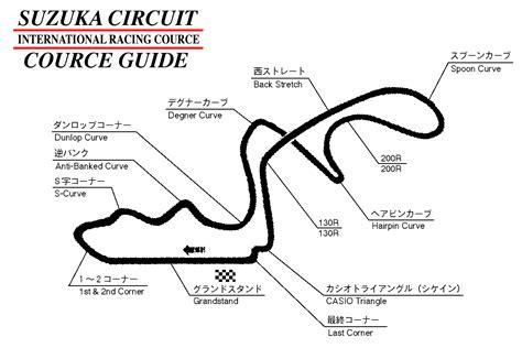 Suzuki Circuit Images