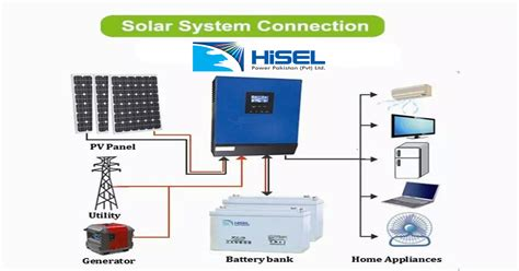 solar inverter for home use price hybrid solar inverters in pakistan solar inverters price in pakistan
