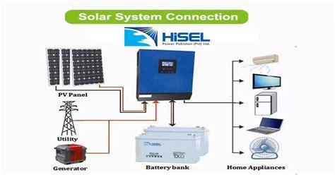 Hybrid Solar Inverters in Pakistan   Solar Inverters Price