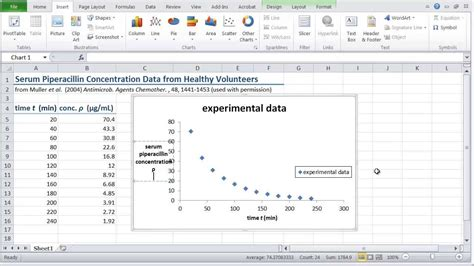 Excel Spreadsheet To Graph by How To Graph Scientific Data In Excel