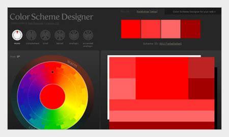 Mouse Untuk Desain Grafis belajar image